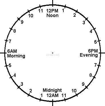 Best   Hour Clock Ideas On   Clock Converter Navy