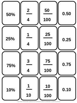 Decimals, Fractions, Percentages, and Times Table Cards all in 1 (3-6). Over 130 mini cards Covering fractions, decimals, or percentages cards. Plus 320 Times Table Cards 459 Cards in total. 16 cards per A4 sheet. Suitable to print and laminate in black or white. This resource is for year level 3 - 6 learners and anyone else wishing to revise or learn to compare fractions, decimals, percentages or Times Tables..