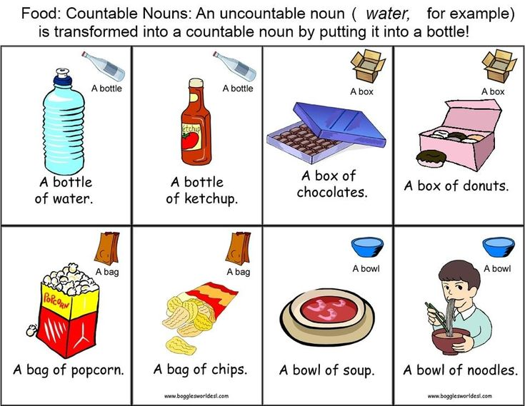 76 best contables incontables y plurales irregulares for Plural of fish