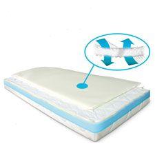 BabyStuf.nl - Angelcare matras #lekkerslapen