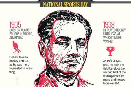 Infographic: Remembering Dhyan Chand Dhyan Chand often referred to as 'The Wizard' for his incredible hockey skills was born on this day in 1905. In order to pay homage the Government of India in 2012 designated this day as the country's National Sports Day.