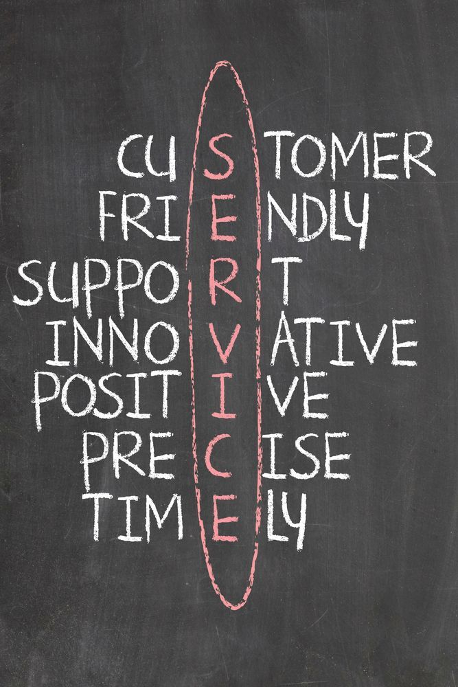 Some of the core principles of good customer service in my opinion. It's all about delievering, if not exceeding the customer's expectations.