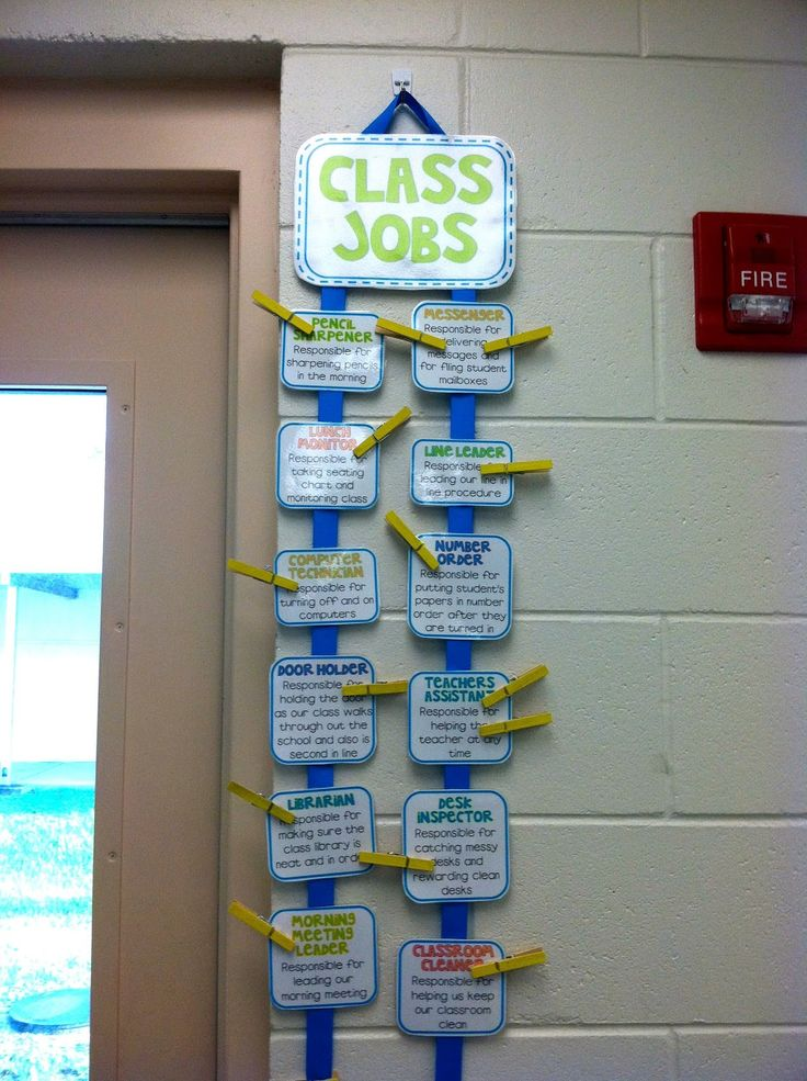 Interesting job chart idea...students apply for job they want, then jobs change each quarter