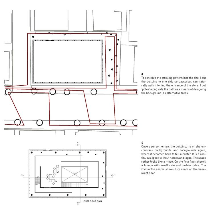 site plan, and the ground floor plan