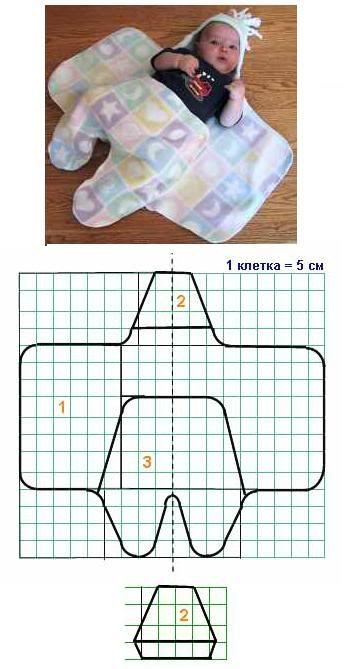 Excellent idée ! A carreau = 5 cm