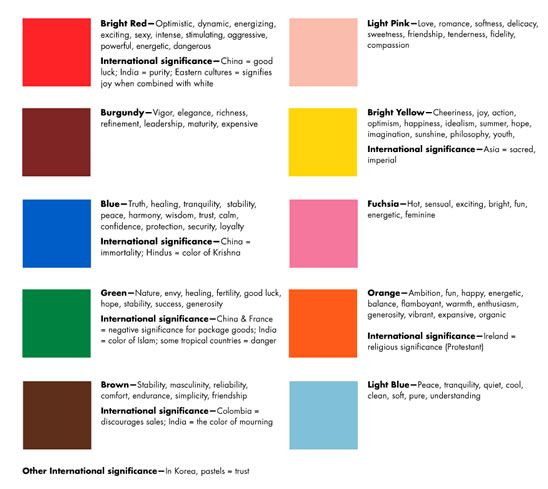 significance of color in the color Color symbolism refers to the use of color as a symbol throughout cultures there are many different colors, and each has a different meaning each color of the.