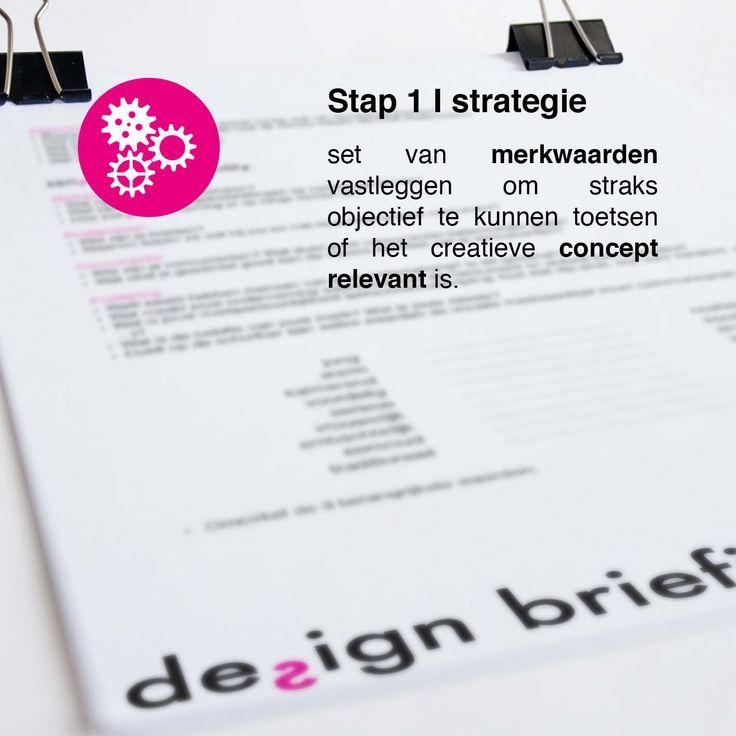 Stap 1 in het ontwikkelen van een visuele merkidentiteit #merkbeleving #grafischevormgeving #interieurarchitectuur