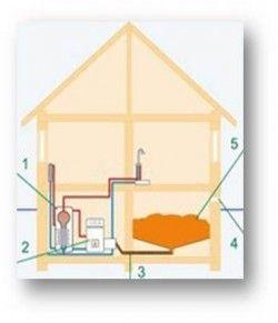 Glosario de eficaces medidas de ahorro de energía y mejora de la eficiencia energética de los edificios. Obra nueva y edificación existente.