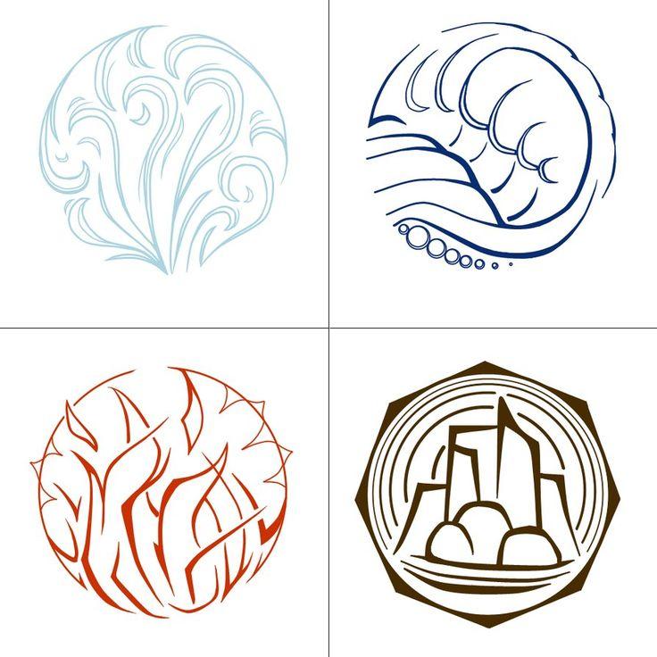 elementals symbols