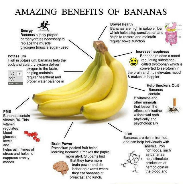 The Benefits of Bananas.