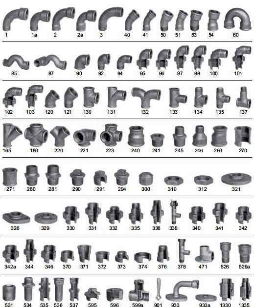 Industrial Style Möbel bauen aus Temperguss Fittings und Rohren