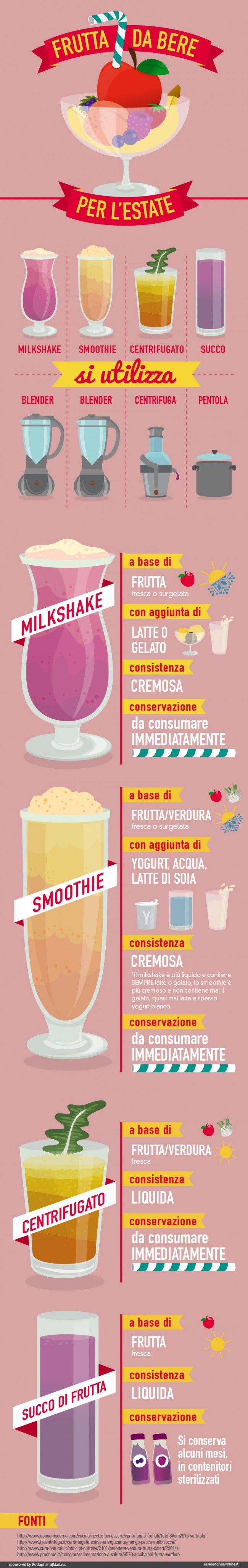 infographic: Frutta da bere per l'estate-Fruit drink for the summer for Esseredonnaonline.com by Kleland studio of Alice Kle Borghi