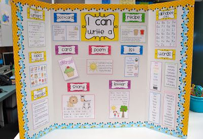 """Pencils, Glue, & Tying Shoes:First Grade Writing Station Poster """"I can write a: ...""""--very cute!!"""