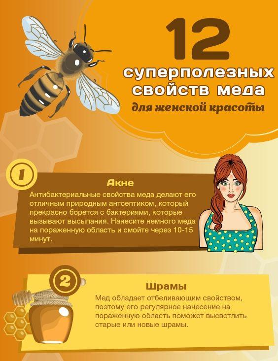 Когда мед может заменить косметику. Инфографика — Модно / Nemodno