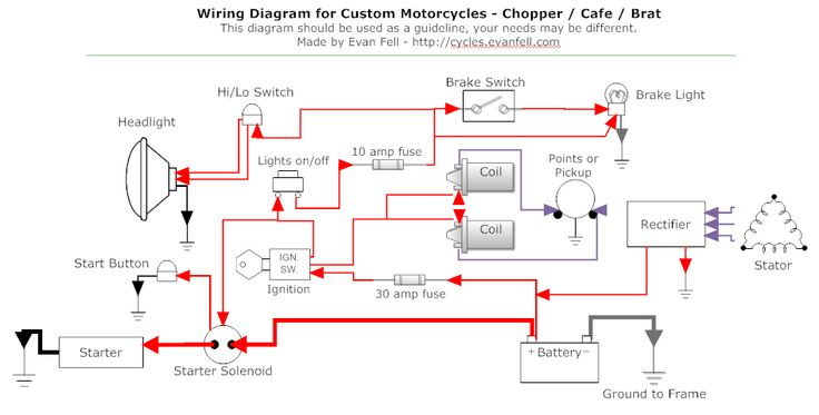 B D Ad A A C Dfa Eaecd Simple Bobber Chopper on Simplified Motorcycle Wiring Diagram