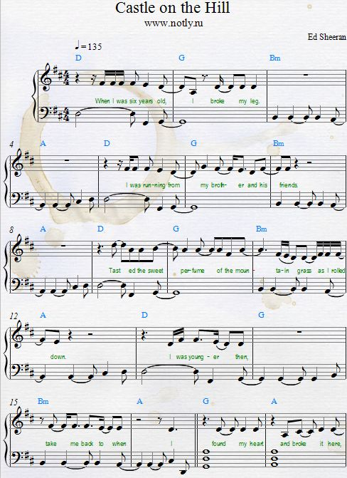 Ed Sheeran — Castle on the Hill Download PDF Piano Sheet Music Free
