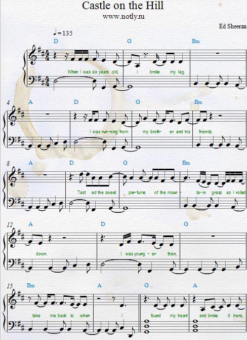 25 best ideas about Free sheet music on Pinterest  Online sheet