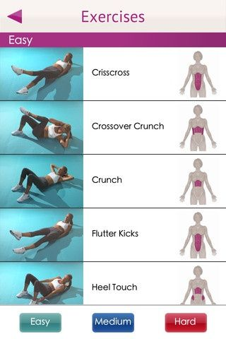 Easy excerises with pictures showing the  muscles targeted.  #SummerTimeFine2014
