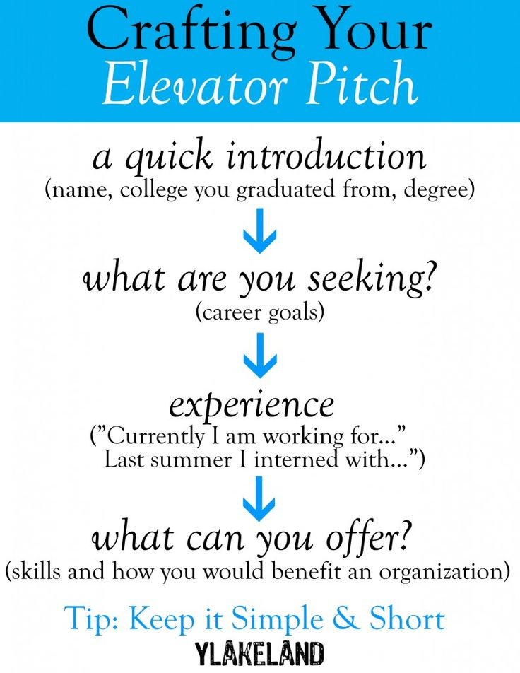 """An elevator speech or """"pitch"""" is a short, succinct, but well planned speech you give to an employer upon first meeting him/her. It should be no longer than the length of time of an average elevator ride."""