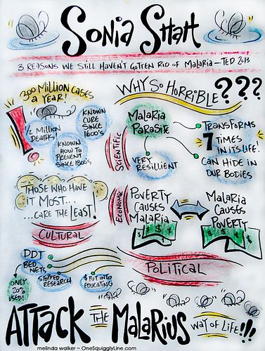 96 best images about Visual Notes and Graphic Recording on ...