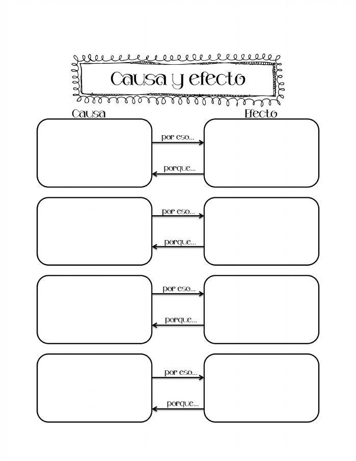 Organizador Causa y Efecto3 | Scribd