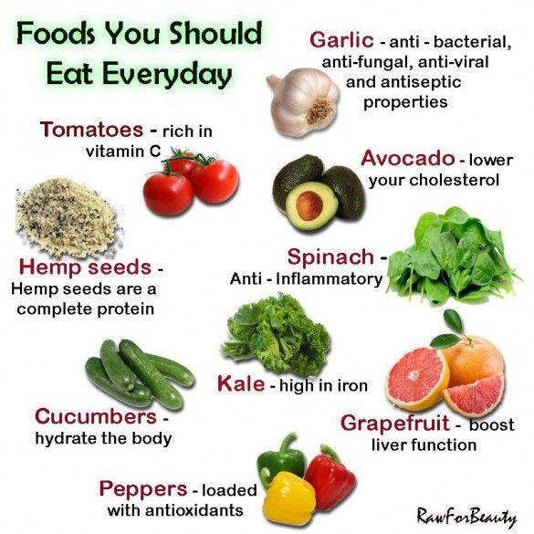 Foods You Should Eat Everyday. Do you know what are the ...