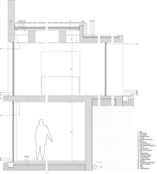En Detalle: Cortes Constructivos / Techos Verdes,Galería Mario Sequeira / Atelier Carvalho Araújo #techosverdes