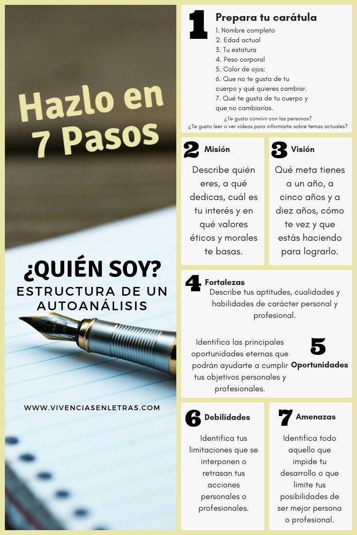 7 paso para autoconocerte. Cv Inspiration, 5am Club, Coaching, Cv Tips, Emotional Intelligence, Life Motivation, Learning Spanish, Better Life, Self Love
