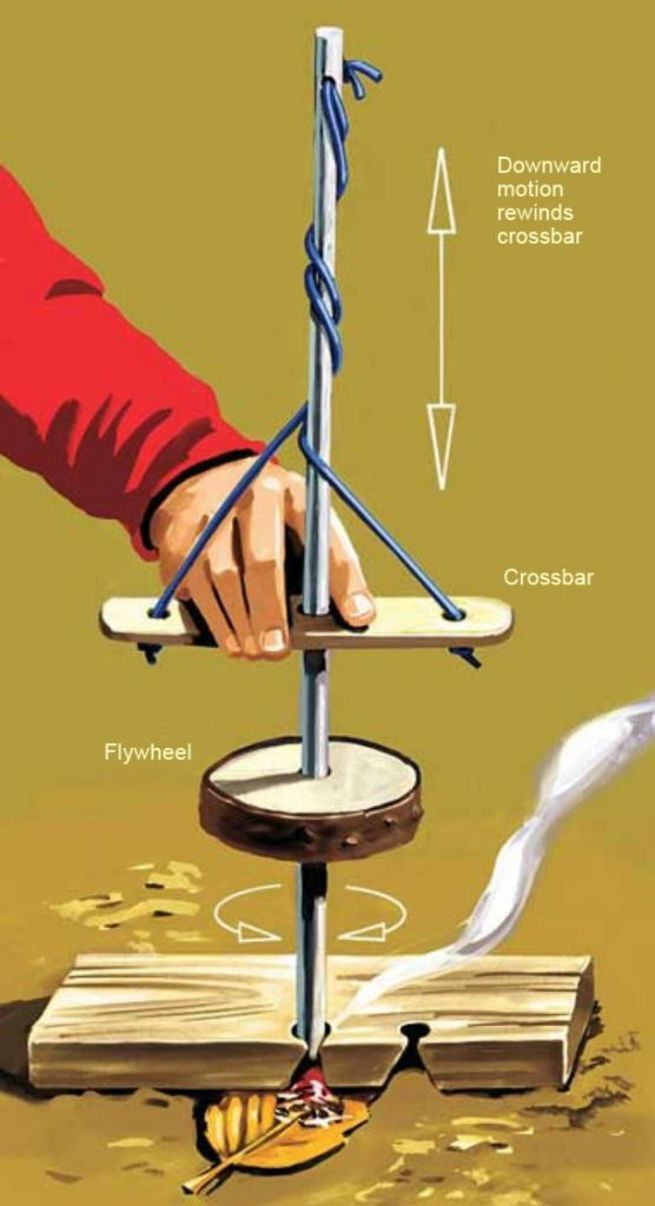 Friction Based Fire Making Rubbing Two Sticks Together Is Likely The Oldest Of All Fire Starting Techniq Survival Skills Wilderness Survival Survival Prepping