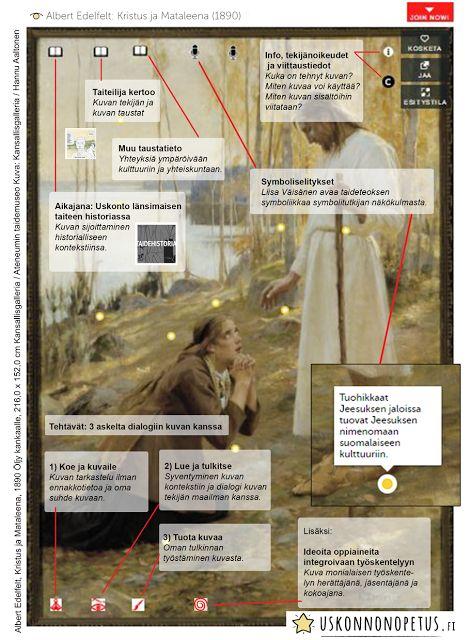 Uskontotuntiunelmia: Lue kuvaa - visuaalisen kulttuurin monilukutaitoa katsomusopetukseen