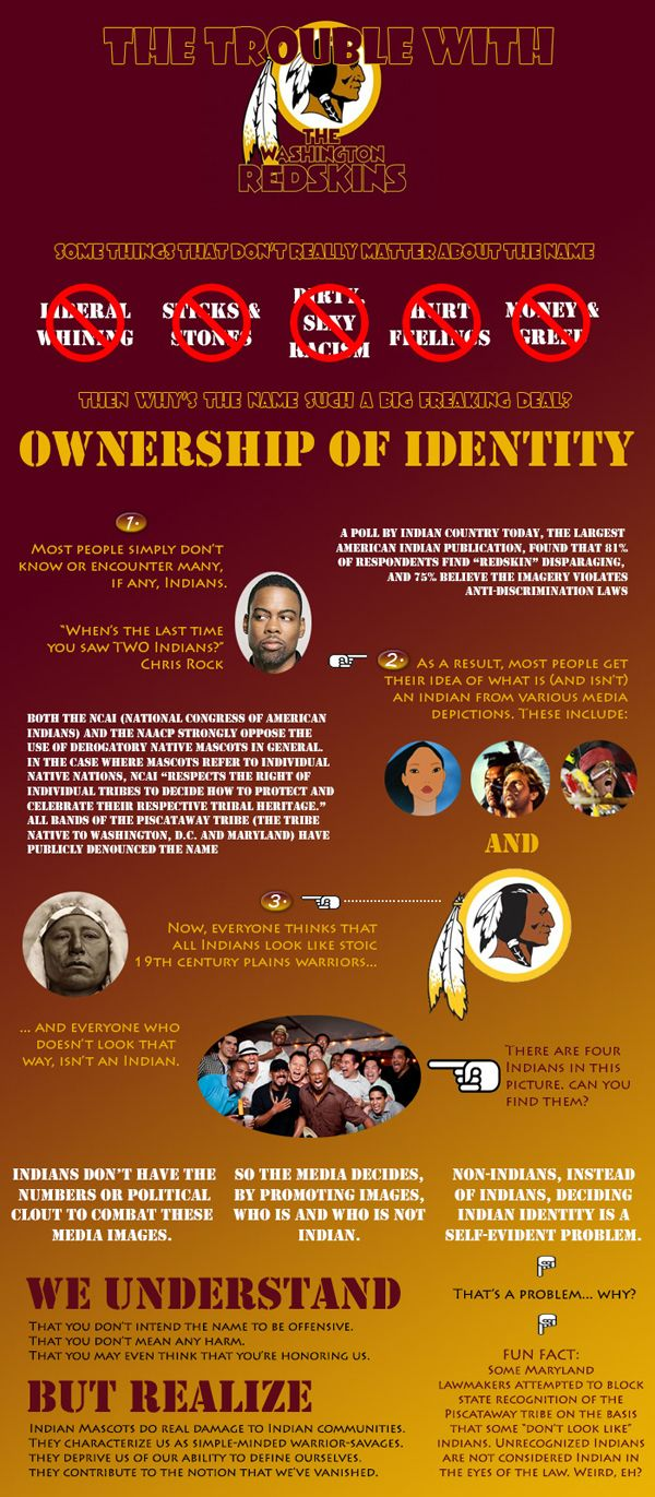 "This is an info graphic that weighs the perspective of many different people who are opposed to a Redskins name change.  The info graphic also presents the point that the biggest problem the native american community has with the Redskins name is the ""ownership of identity""."