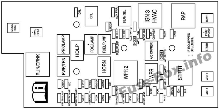 Under-hood fuse box diagram: Chevrolet Colorado (2008