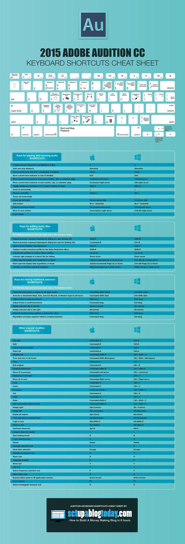 Hola: Una infografía con los Atajos de teclado para Adobe Audition. Un saludo Adobe Audition Keyboard Cheat SheetCreate A Blog Today!