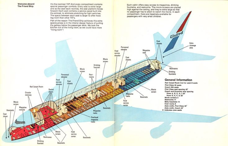 United 747 Launch Customer A Cutaway Of A United Boeing