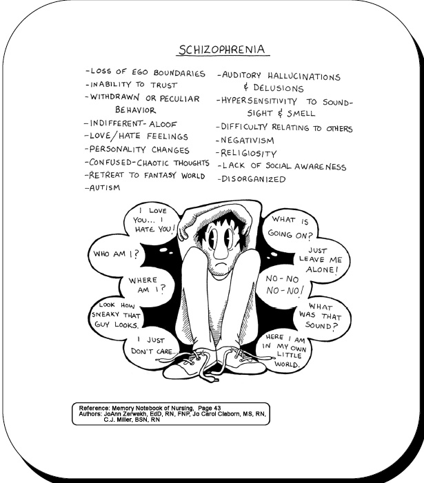 A nice explanation of schizophrenia http://www.schizlife.com/is-schizophrenia-genetic/
