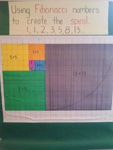 Math and Art:  Using the Fibonacci sequence to draw the nautilus spiral