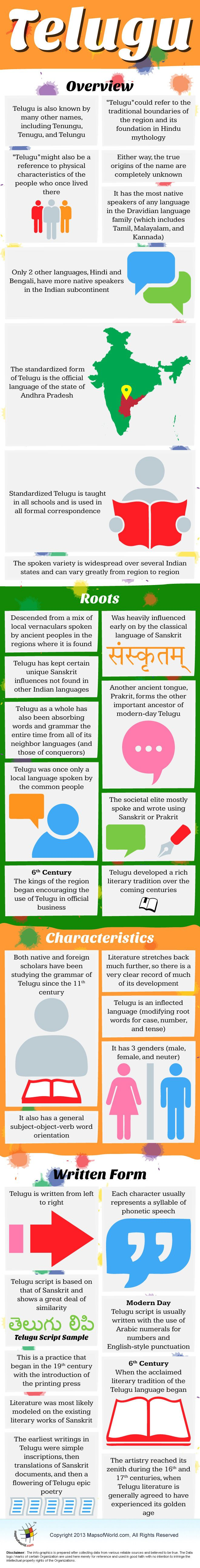 Infographic of Telugu Language