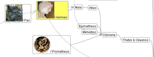 Stammbaum Griechische Götter_Hermes, Pan, Prometheus
