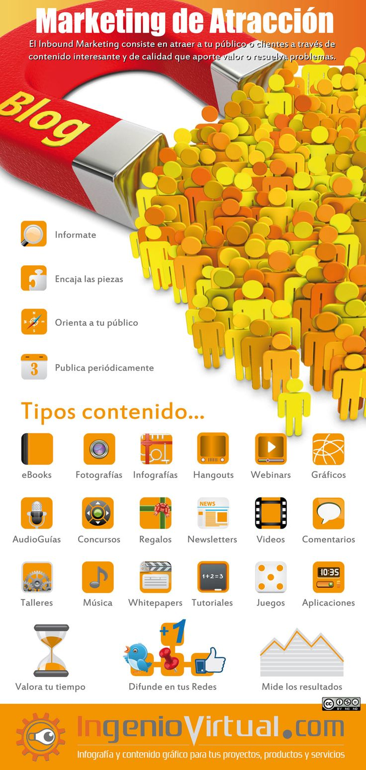 Claves del Marketing de atracción y Marketing de Contenidos #infografia
