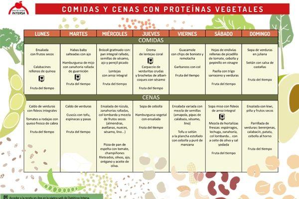 Dietéticos Intersa