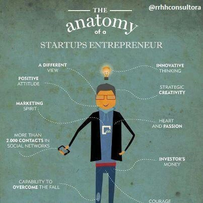 The anatomy of a entrepreneur