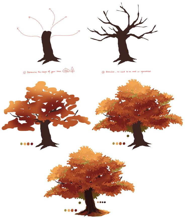 "ahouli-lia: "" creepus: "" "" Anonymous asked you: Hey, is it okay if you like do a tutorial on trees and shrubs? PS: I looooooove your art and tutorial they are just soooooo wonderful, inspiratonal, amazing. "" aww thank you so much!! ;v; haha well I..."