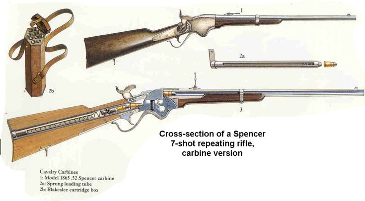 Cross section of the Spencer Repeating Rifle and 7 round magazine. Invented in 1860 as the first lever action rifle. It could fire up to 30 rounds per minute at much larger distances then a muzzle loading musket, which could only fire 3 rounds per minute with a skilled soldier. [1292 x 712]