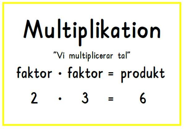 Multiplikation plansch