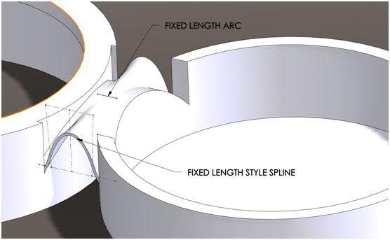 Image result for plastic hinges