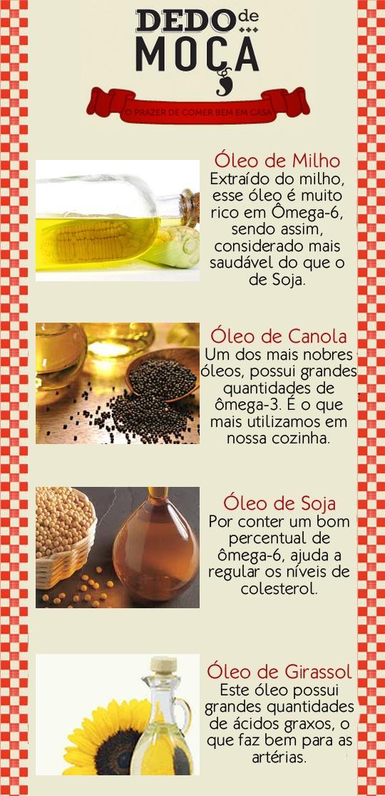Tipos de óleo de cozinha