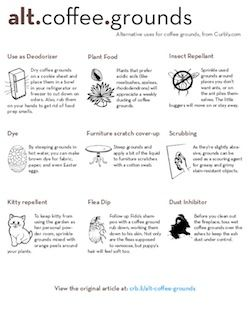 Alternative Uses for Coffee Grounds: Free Cheat Sheet Download: Cheat Sheets Alt Uses Coffee, Sheet Download, Alternative, Tips And Tricks, Free Cheat, Printables Downloads Free