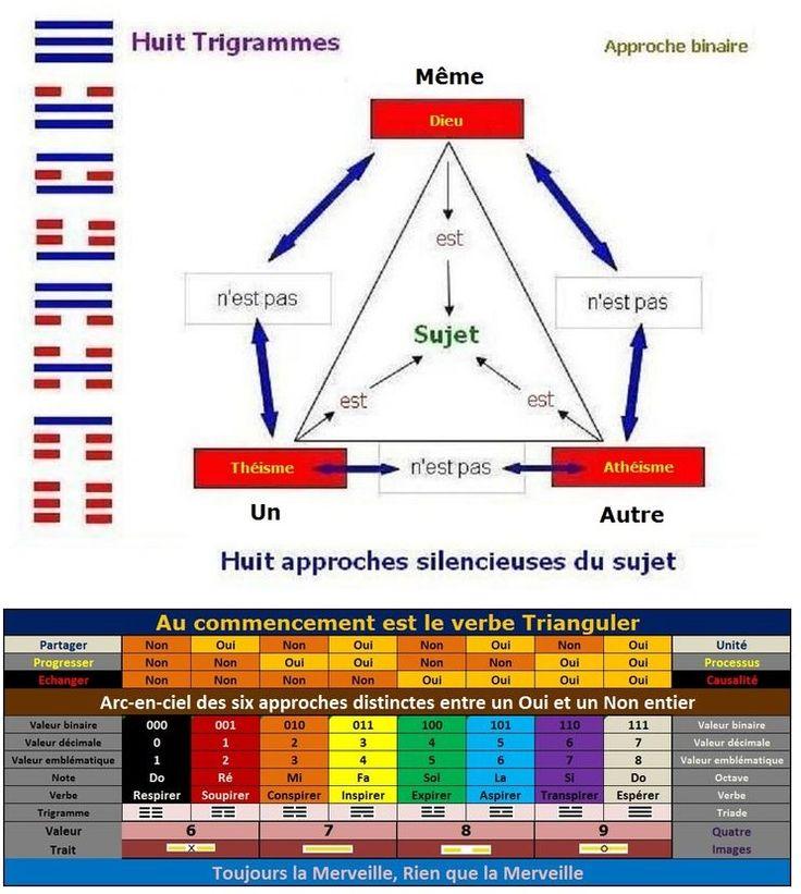 Les différentes formes d'Athéisme  - Page 12 2b1085c52afa8e7e6e0aaf7217e0e8d7