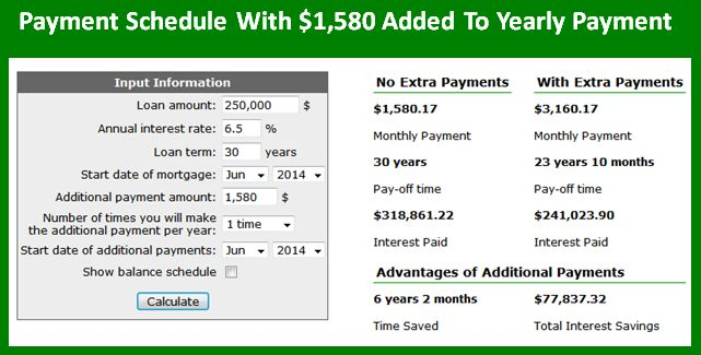 1000+ ideas about Mortgage Payment Calculator on Pinterest | Mortgage payment, Home buying ...