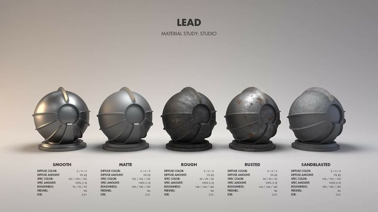 Lead Shader Studio